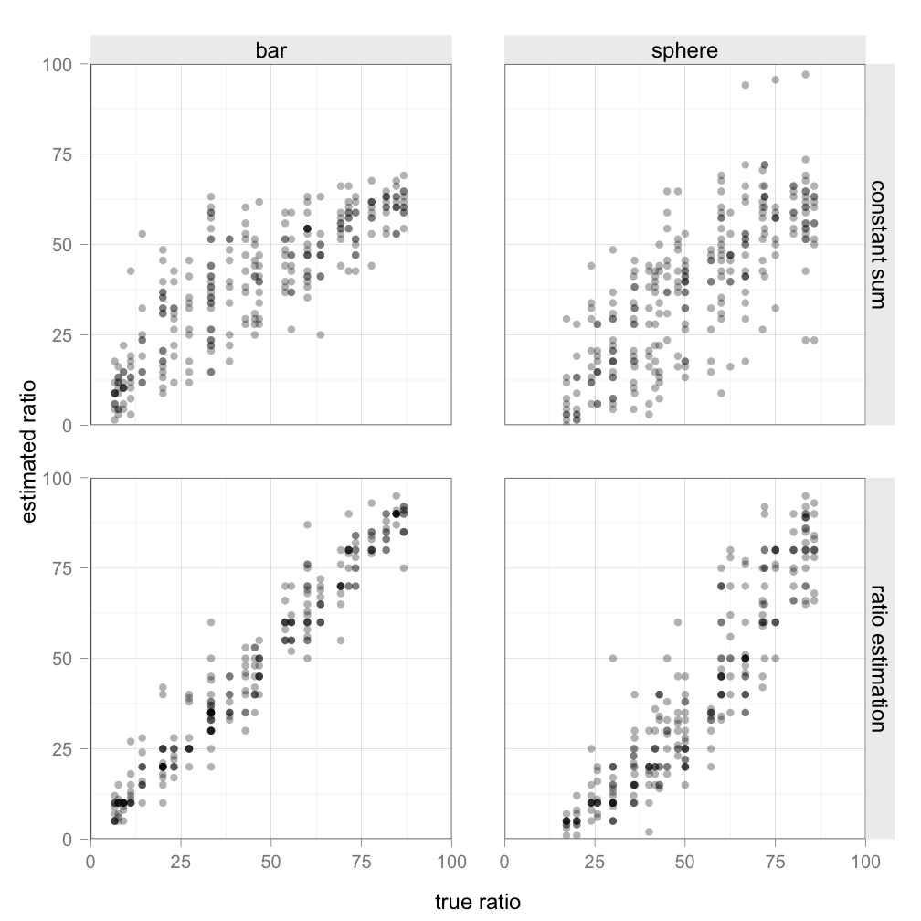 Basic scatterplot matrix similar to Figure 8 in the paper